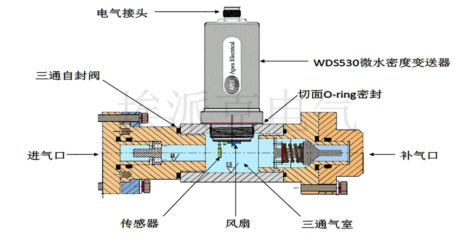 rs485手牵手接线图